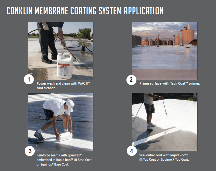 membrane coating application